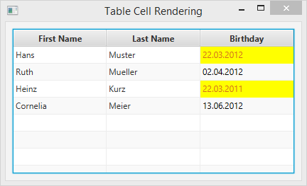 JavaFX 8 TableView Cell Renderer | code makery ch
